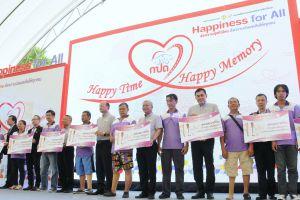 โครงการ Happiness for All : ความสุขทั่วไทย ส่งความปลอดภัยให้ทุกคน